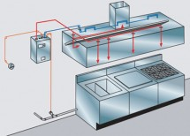 Galley Fire Suppression System